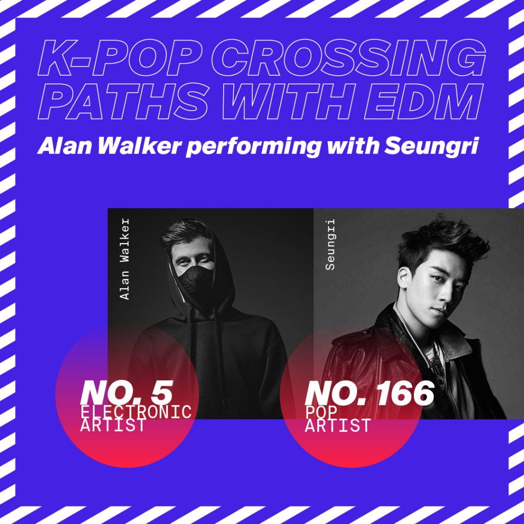 K-POP artist Seungri with Alan Walker on ADE 2018